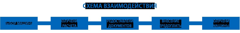 Аренда поломоечной машины Метлана M50B с ЗУ и АКБ